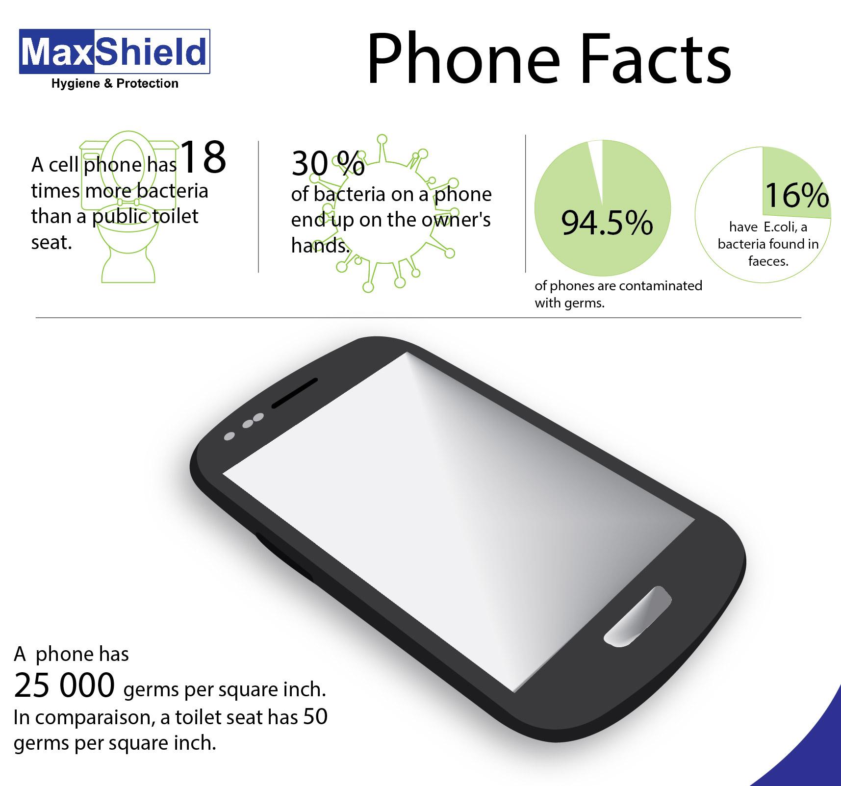 phone contaminated-01